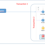 SOA Transaction Boundaries – Part 1