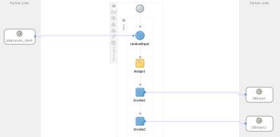 Second BPEL Component Details